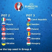 รวมไอทีเด็ด-สำหรับแฟนฟุตบอล-euro-2016